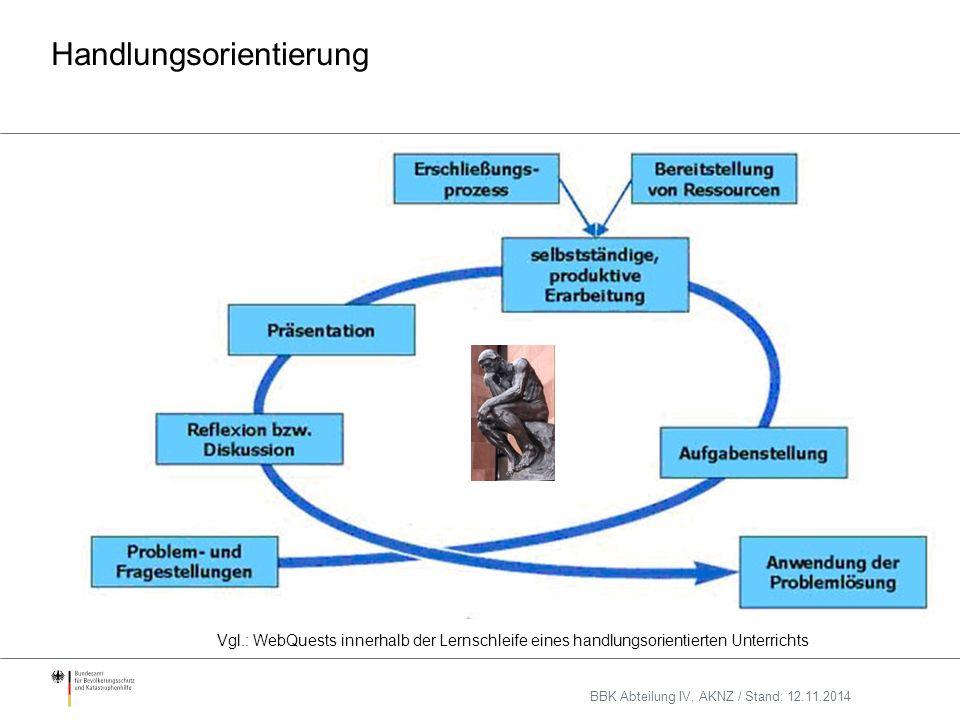 Handlungsorientierung Vgl.: WebQuests innerhalb der Lernschleife eines handlungsorientierten Unterrichts BBK Abteilung IV, AKNZ / Stand: 12.11.2014
