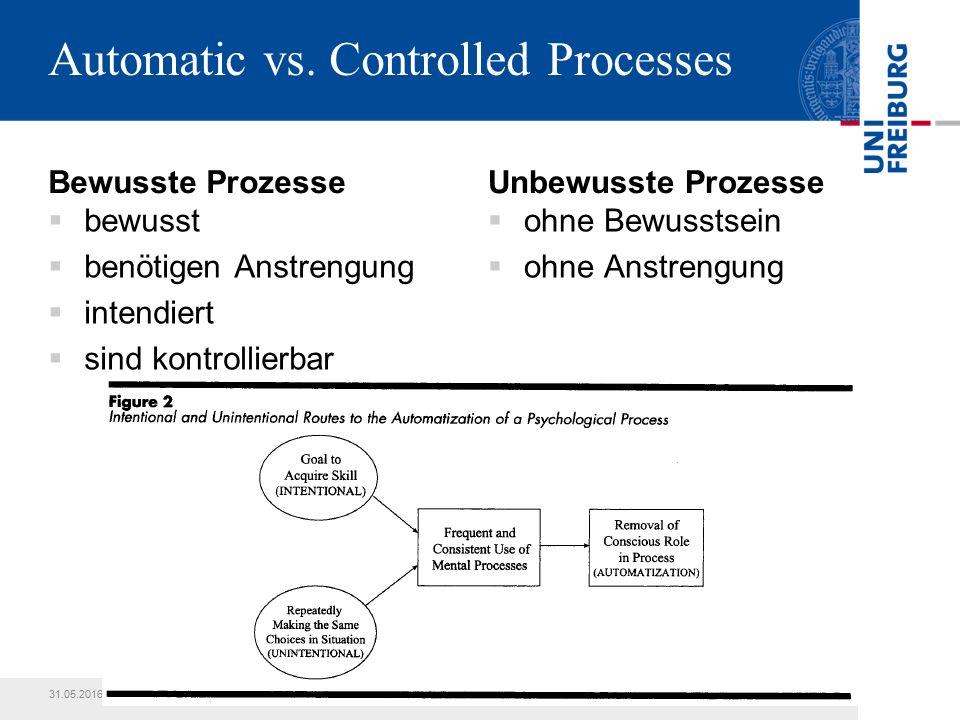 Automatic vs. Controlled Processes Bewusste Prozesse  bewusst  benötigen Anstrengung  intendiert  sind kontrollierbar Unbewusste Prozesse  ohne B