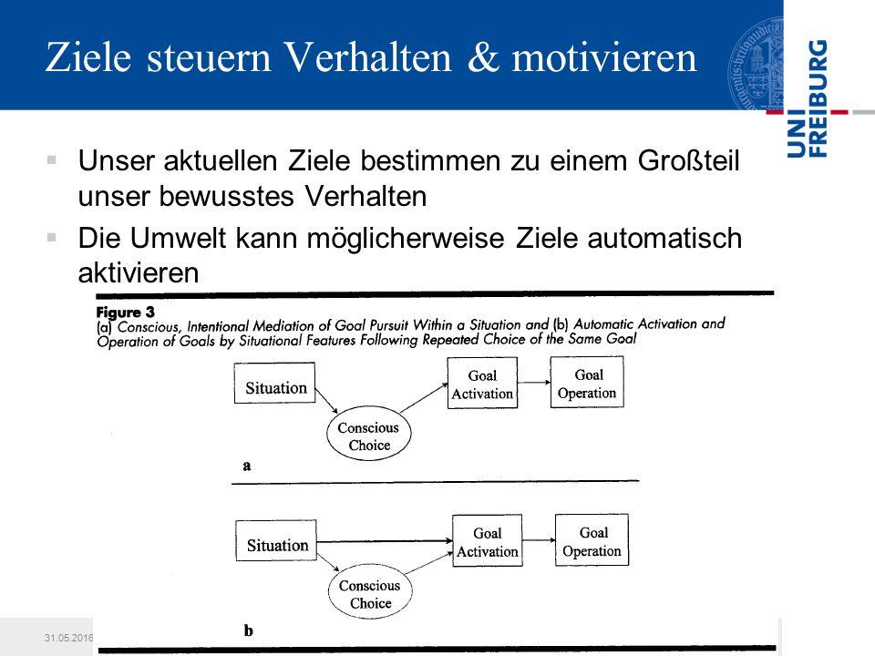 Ziele steuern Verhalten & motivieren  Unser aktuellen Ziele bestimmen zu einem Großteil unser bewusstes Verhalten  Die Umwelt kann möglicherweise Ziele automatisch aktivieren 31.05.2016Sozialpsychologie – Henrik Singmann – WiSe 2010/2011 – Session 58