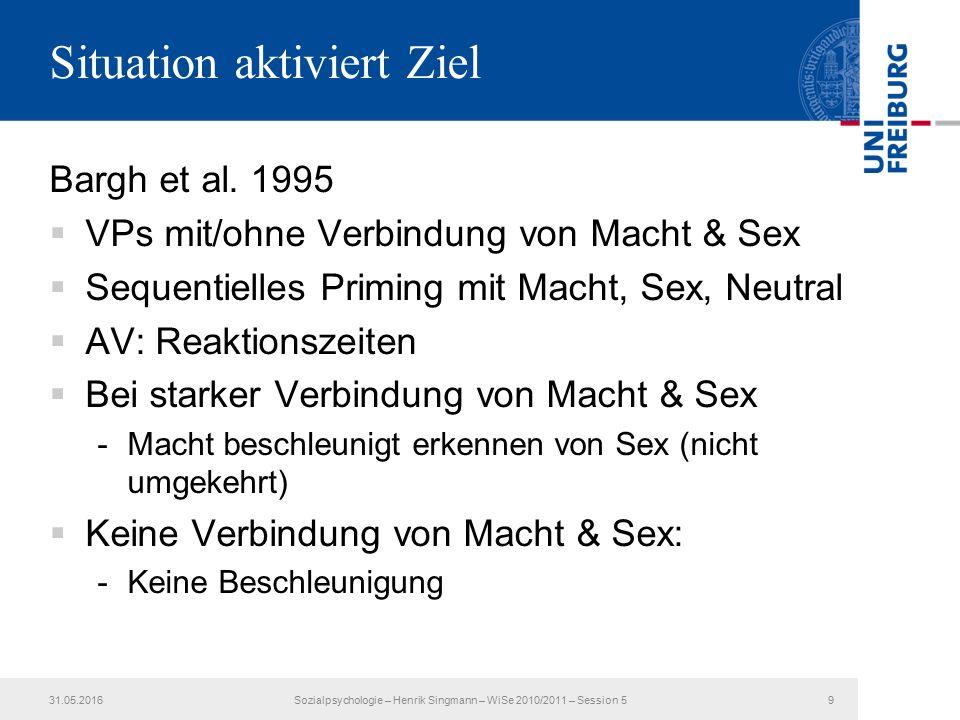 Situation aktiviert Ziel Bargh et al. 1995  VPs mit/ohne Verbindung von Macht & Sex  Sequentielles Priming mit Macht, Sex, Neutral  AV: Reaktionsze