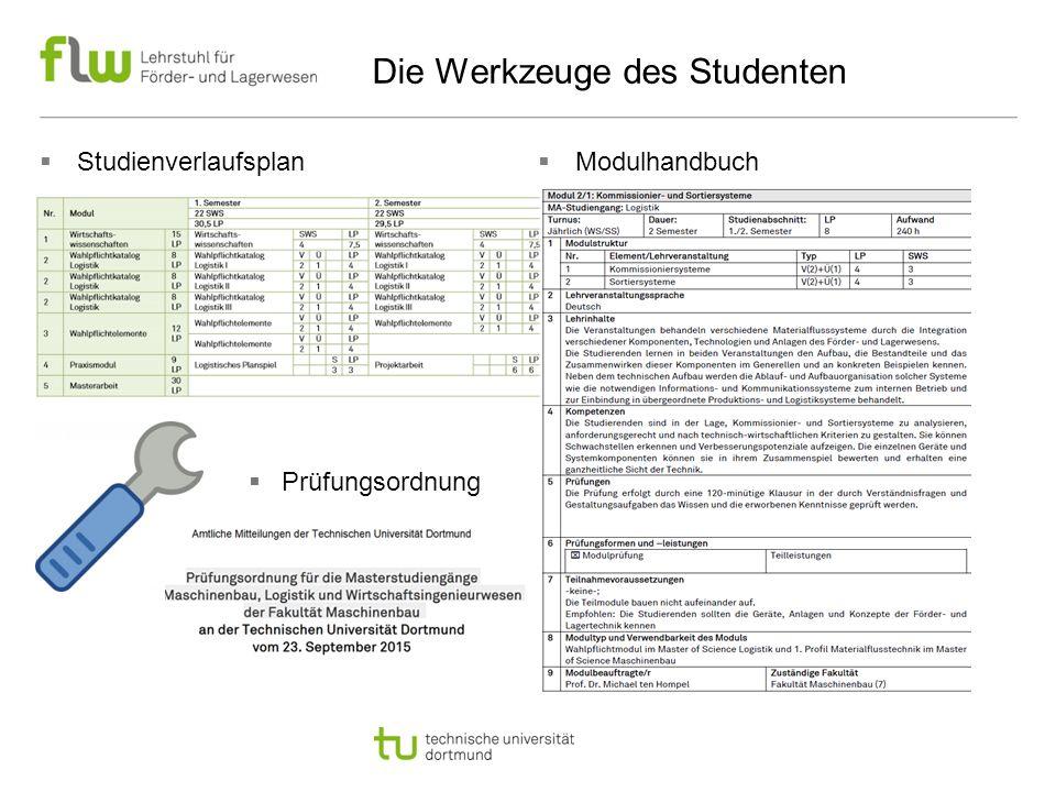 Die Werkzeuge des Studenten  Studienverlaufsplan  Modulhandbuch  Prüfungsordnung