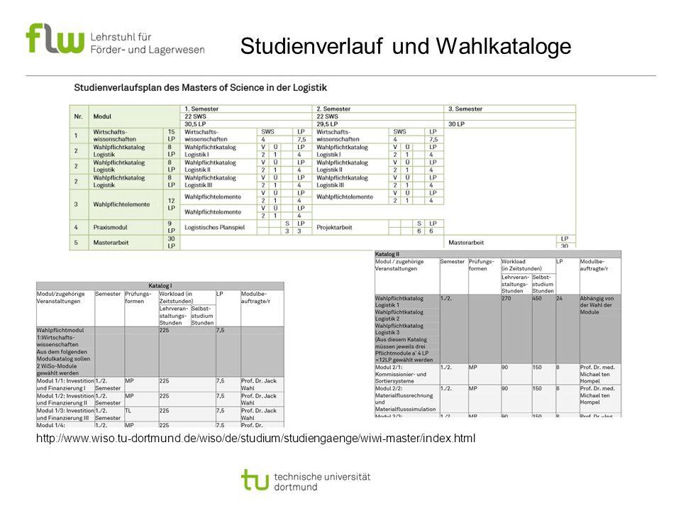 Modulhandbuch und Studienverlaufsplan Die Werkzeuge des Studierenden