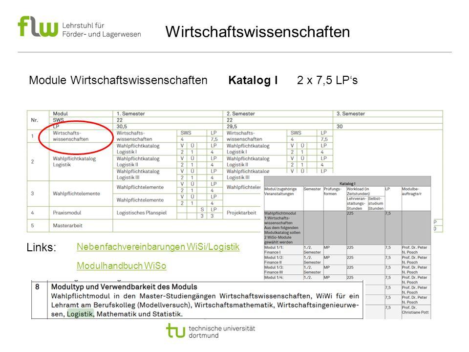 Wirtschaftswissenschaften Module Wirtschaftswissenschaften Katalog I 2 x 7,5 LP's Nebenfachvereinbarungen WiSi/Logistik Modulhandbuch WiSo Links: