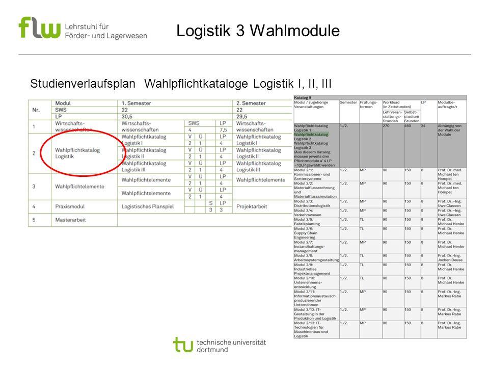 Studienverlaufsplan Wahlpflichtkataloge Logistik I, II, III Logistik 3 Wahlmodule