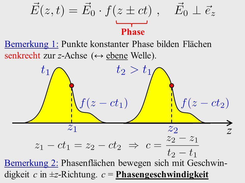 Phase Bemerkung 1: Punkte konstanter Phase bilden Flächen senkrecht zur z-Achse (↔ ebene Welle).
