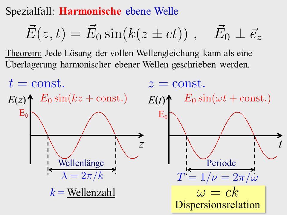 Spezialfall: Harmonische ebene Welle Theorem: Jede Lösung der vollen Wellengleichung kann als eine Überlagerung harmonischer ebener Wellen geschrieben werden.