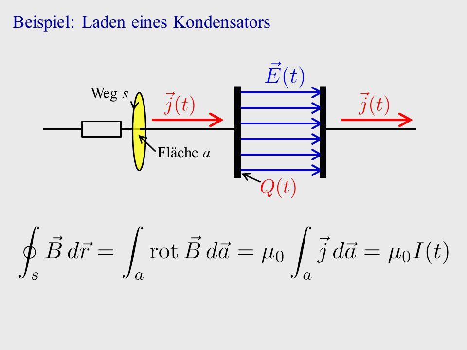 Beispiel: Laden eines Kondensators Weg s Fläche a