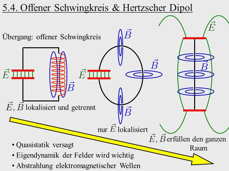 5.4. Offener Schwingkreis & Hertzscher Dipol Übergang: offener Schwingkreis Quasistatik versagt Eigendynamik der Felder wird wichtig Abstrahlung elekt