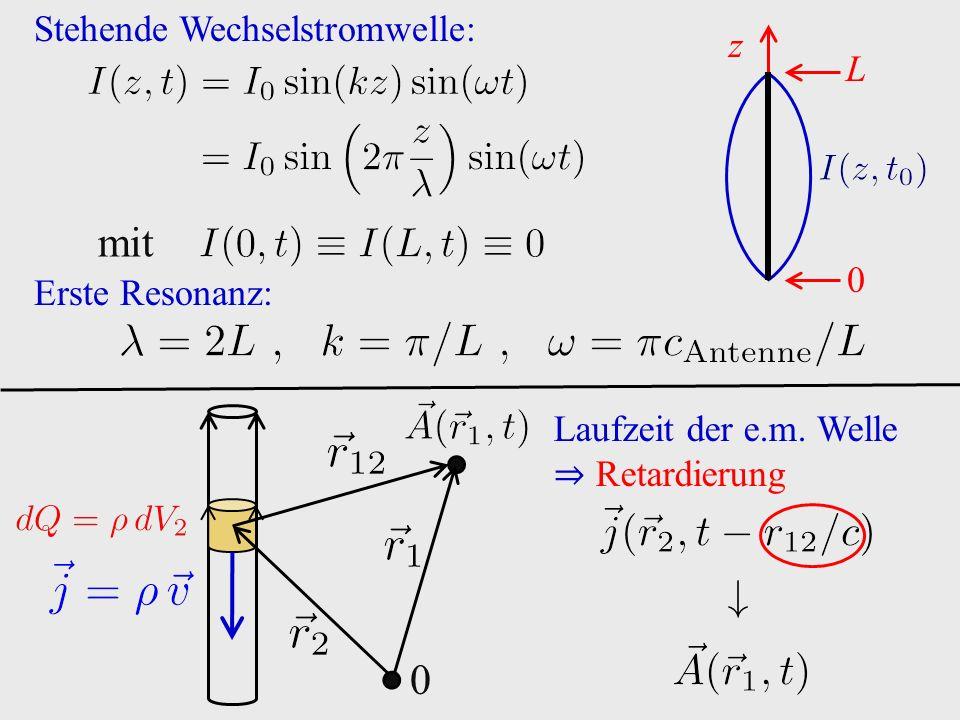 Stehende Wechselstromwelle: mit Erste Resonanz: z 0 L Laufzeit der e.m. Welle ⇒ Retardierung 0