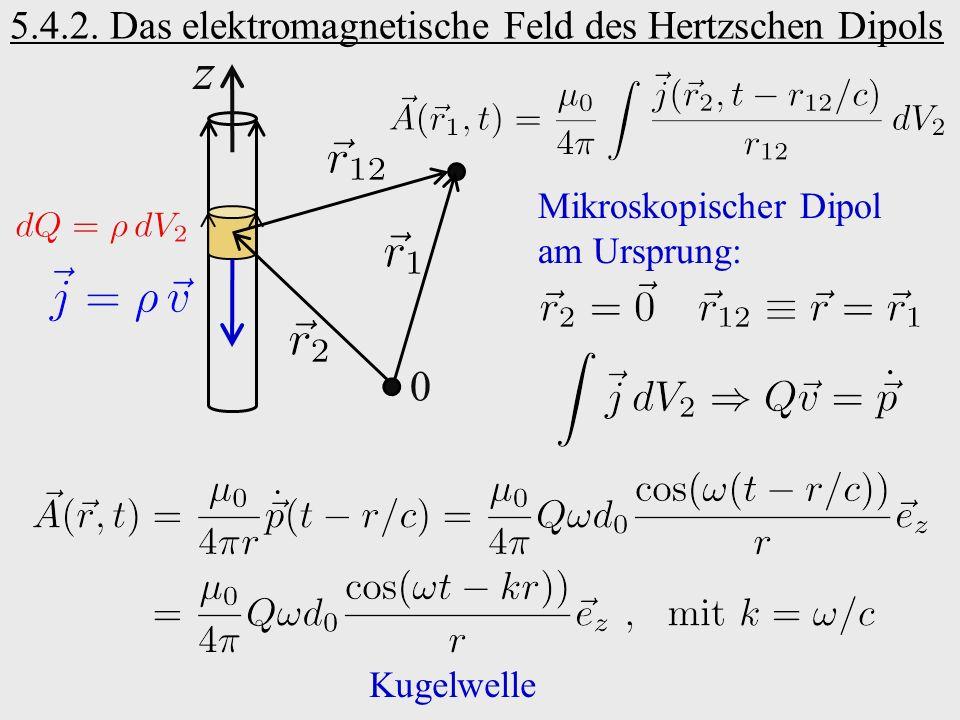 0 z Mikroskopischer Dipol am Ursprung: Kugelwelle 5.4.2.