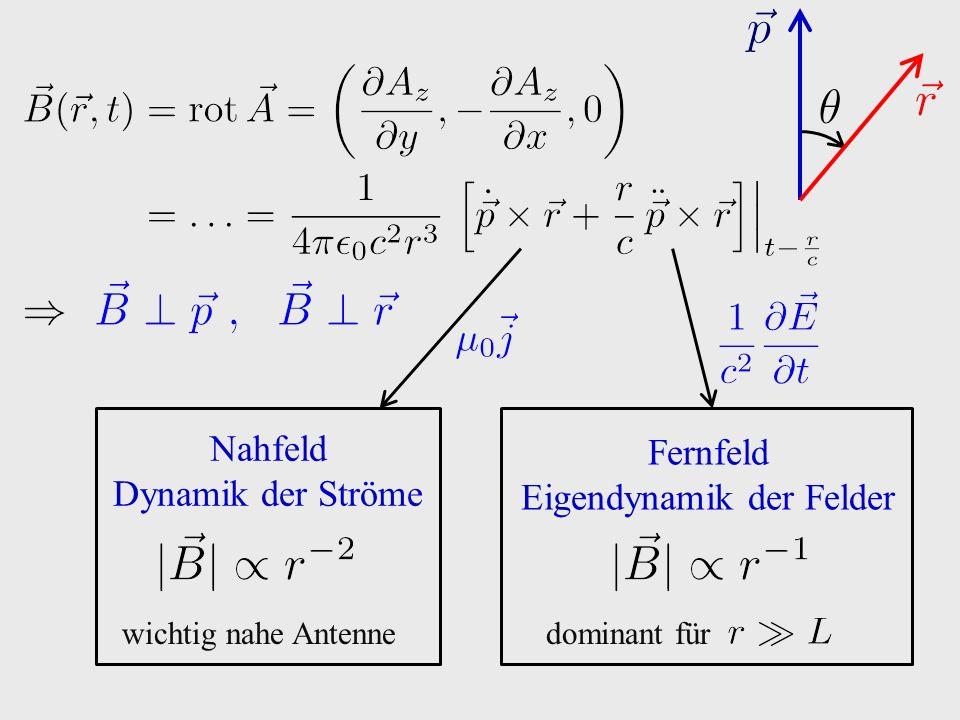 Fernfeld Eigendynamik der Felder dominant für Nahfeld Dynamik der Ströme wichtig nahe Antenne