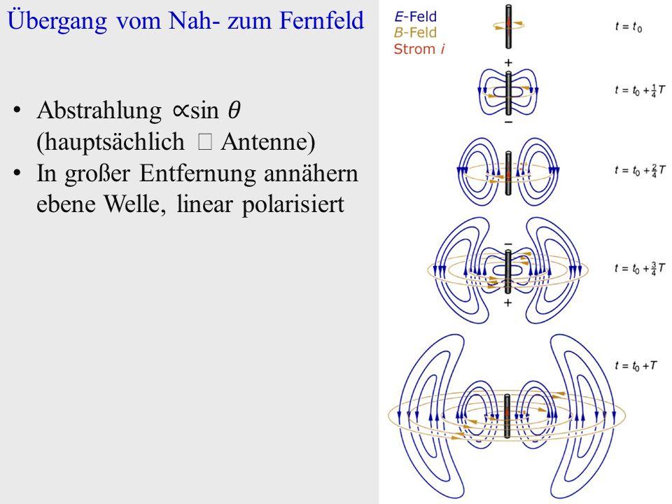 Übergang vom Nah- zum Fernfeld Abstrahlung ∝ sin (hauptsächlich Antenne) In großer Entfernung annähern ebene Welle, linear polarisiert