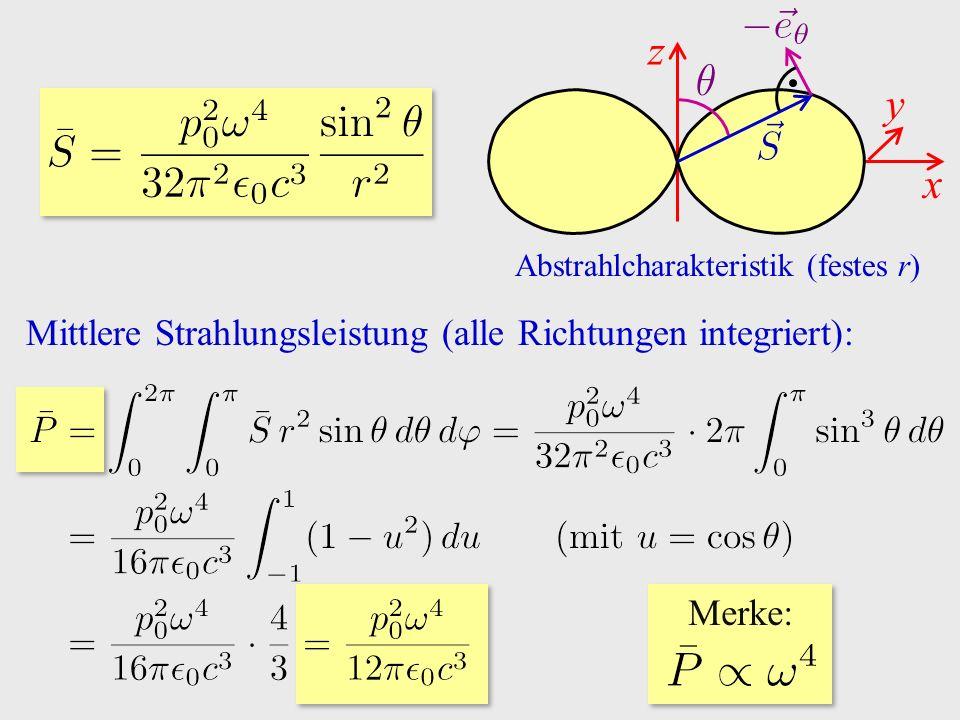 z x y Abstrahlcharakteristik (festes r) Mittlere Strahlungsleistung (alle Richtungen integriert): Merke: