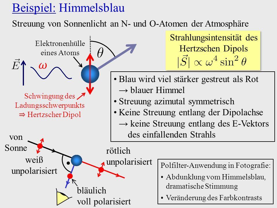 Beispiel: Himmelsblau Streuung von Sonnenlicht an N- und O-Atomen der Atmosphäre Elektronenhülle eines Atoms Schwingung des Ladungsschwerpunkts ⇒ Hertzscher Dipol Blau wird viel stärker gestreut als Rot → blauer Himmel Streuung azimutal symmetrisch Keine Streuung entlang der Dipolachse → keine Streuung entlang des E-Vektors des einfallenden Strahls Polfilter-Anwendung in Fotografie: Abdunklung vom Himmelsblau, dramatische Stimmung Veränderung des Farbkontrasts von Sonne weiß unpolarisiert rötlich unpolarisiert bläulich voll polarisiert Strahlungsintensität des Hertzschen Dipols