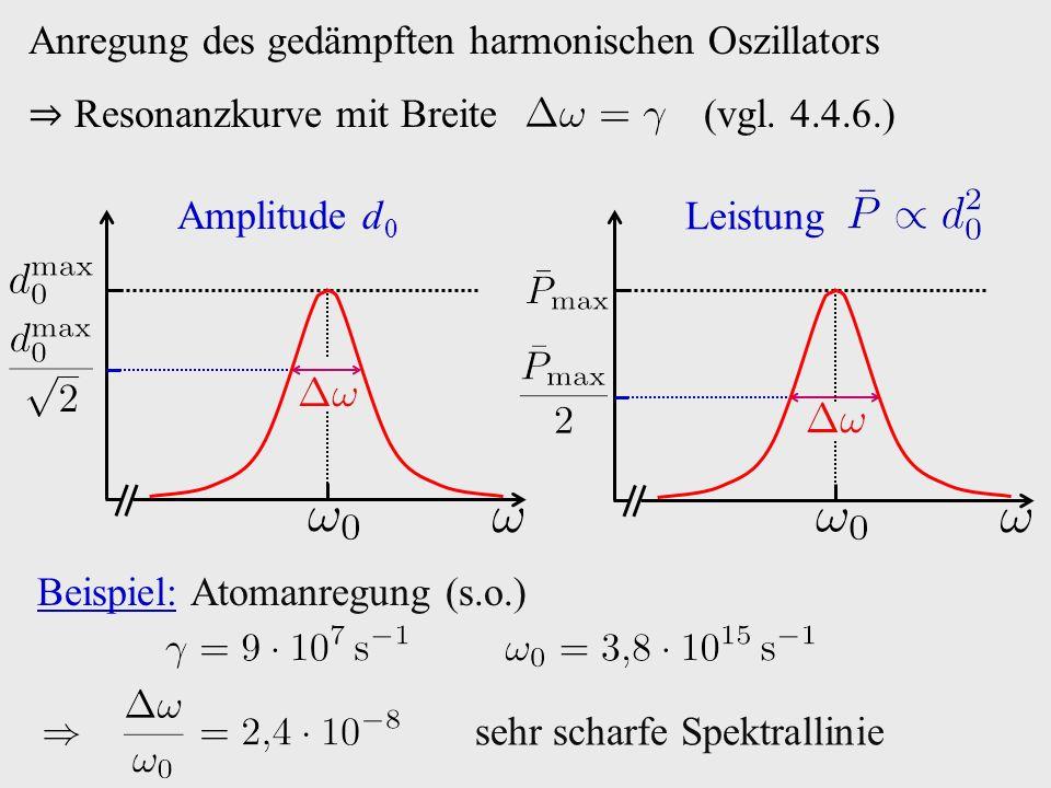 Anregung des gedämpften harmonischen Oszillators ⇒ Resonanzkurve mit Breite (vgl.