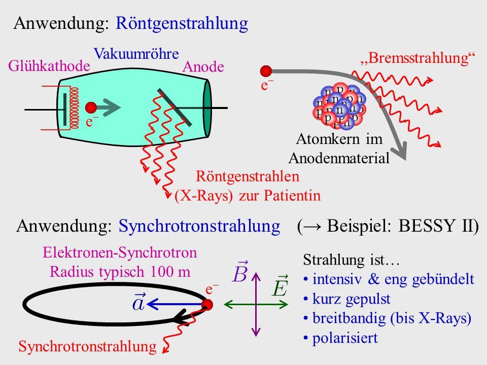 Anwendung: Röntgenstrahlung e−e− Vakuumröhre Glühkathode Anode Röntgenstrahlen (X-Rays) zur Patientin Atomkern im Anodenmaterial p p n n n n n p p p p p n n n p p n p n n p e−e−,,Bremsstrahlung Anwendung: Synchrotronstrahlung (→ Beispiel: BESSY II) Elektronen-Synchrotron Radius typisch 100 m e−e− Synchrotronstrahlung Strahlung ist… intensiv & eng gebündelt kurz gepulst breitbandig (bis X-Rays) polarisiert