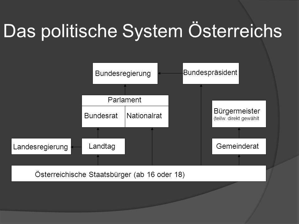 Das System des Merkantilismus