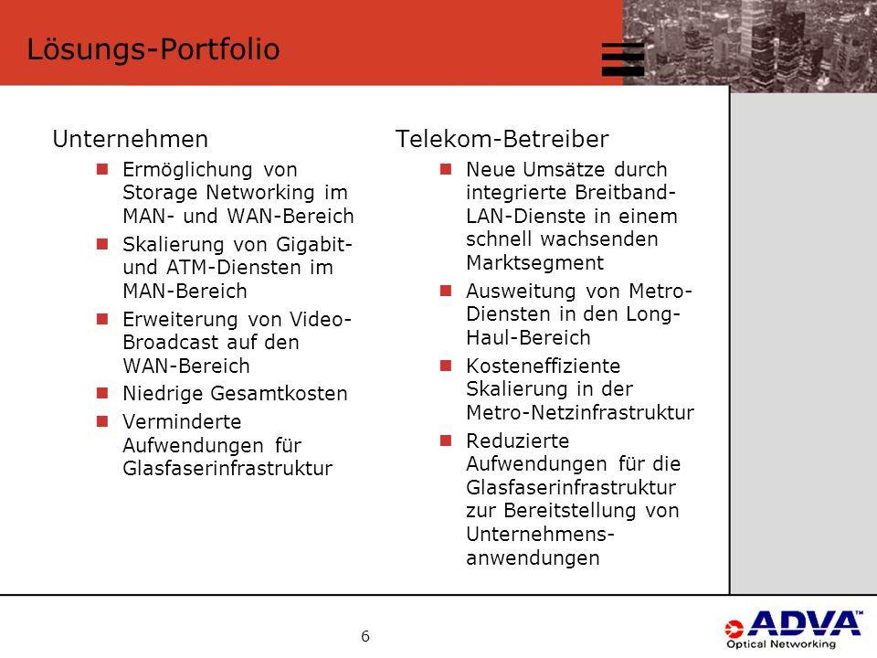 6 Lösungs-Portfolio Unternehmen Ermöglichung von Storage Networking im MAN- und WAN-Bereich Skalierung von Gigabit- und ATM-Diensten im MAN-Bereich Erweiterung von Video- Broadcast auf den WAN-Bereich Niedrige Gesamtkosten Verminderte Aufwendungen für Glasfaserinfrastruktur Telekom-Betreiber Neue Umsätze durch integrierte Breitband- LAN-Dienste in einem schnell wachsenden Marktsegment Ausweitung von Metro- Diensten in den Long- Haul-Bereich Kosteneffiziente Skalierung in der Metro-Netzinfrastruktur Reduzierte Aufwendungen für die Glasfaserinfrastruktur zur Bereitstellung von Unternehmens- anwendungen