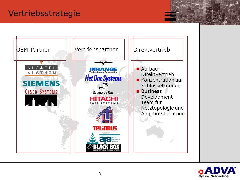 9 Vertriebsstrategie OEM-Partner Vertriebspartner Direktvertrieb Aufbau Direktvertrieb Konzentration auf Schlüsselkunden Business Development Team für Netztopologie und Angebotsberatung