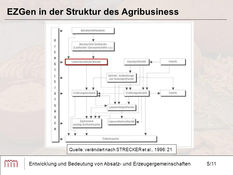 5/11 EZGen in der Struktur des Agribusiness Entwicklung und Bedeutung von Absatz- und Erzeugergemeinschaften Quelle: verändert nach STRECKER et al., 1996: 21