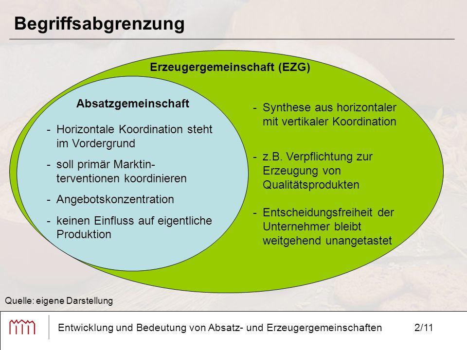2/11 Begriffsabgrenzung Entwicklung und Bedeutung von Absatz- und Erzeugergemeinschaften Erzeugergemeinschaft (EZG) Absatzgemeinschaft -Horizontale Koordination steht im Vordergrund -soll primär Marktin- terventionen koordinieren -Angebotskonzentration -keinen Einfluss auf eigentliche Produktion -Synthese aus horizontaler mit vertikaler Koordination -z.B.
