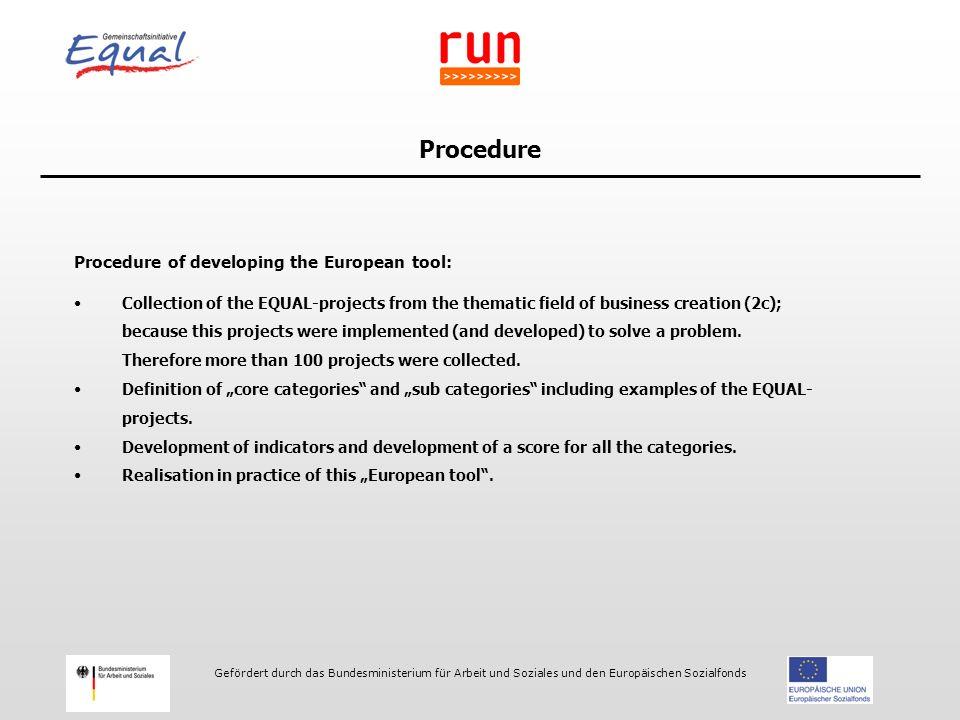 Gefördert durch das Bundesministerium für Arbeit und Soziales und den Europäischen Sozialfonds Entrepreneurship Tree of Categories