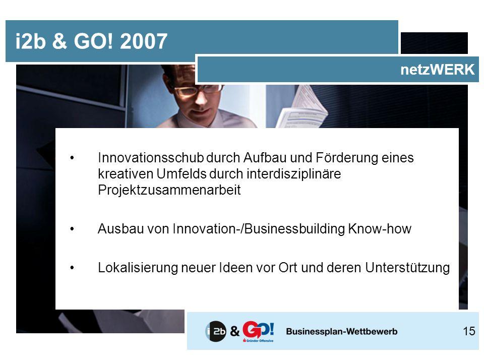 Innovationsschub durch Aufbau und Förderung eines kreativen Umfelds durch interdisziplinäre Projektzusammenarbeit Ausbau von Innovation-/Businessbuilding Know-how Lokalisierung neuer Ideen vor Ort und deren Unterstützung i2b & GO.