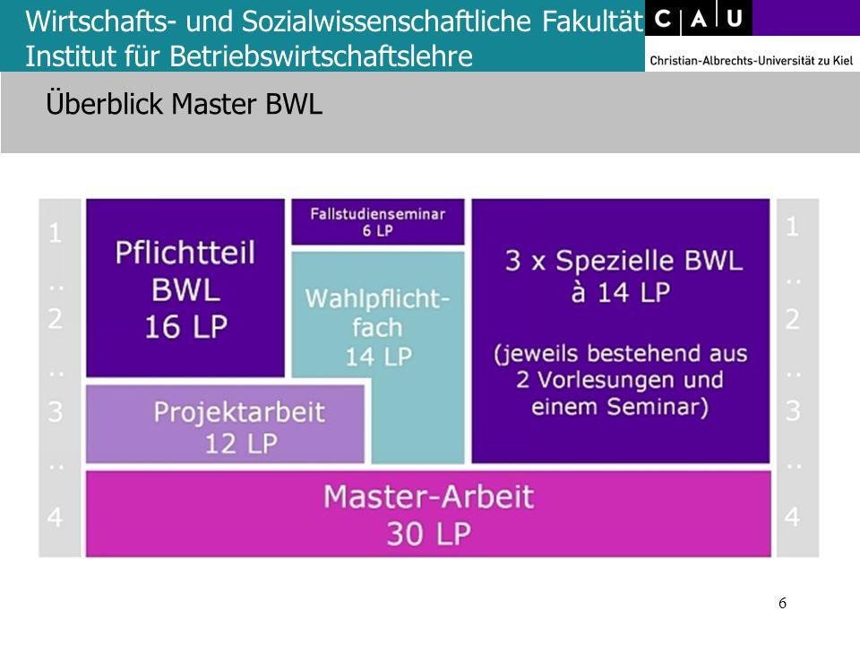 Überblick Master BWL Wirtschafts- und Sozialwissenschaftliche Fakultät Institut für Betriebswirtschaftslehre 6
