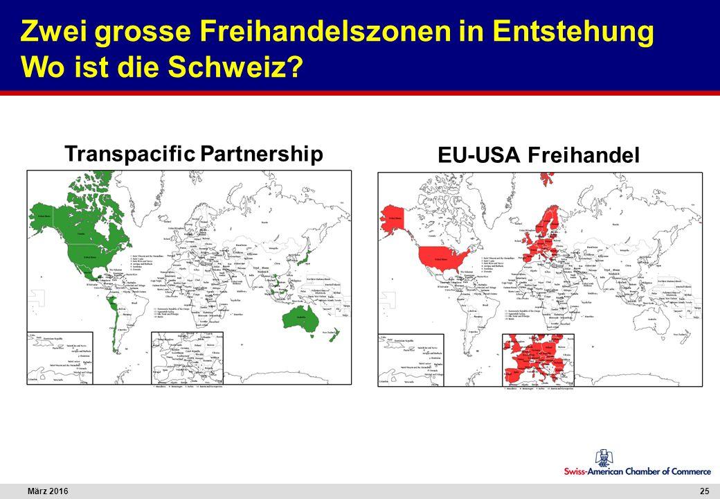 März 201625 Zwei grosse Freihandelszonen in Entstehung Wo ist die Schweiz? Transpacific Partnership EU-USA Freihandel