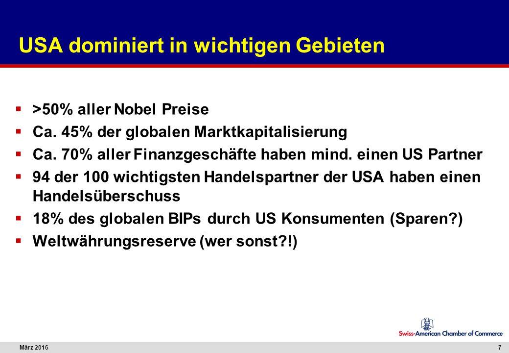 7 USA dominiert in wichtigen Gebieten  >50% aller Nobel Preise  Ca. 45% der globalen Marktkapitalisierung  Ca. 70% aller Finanzgeschäfte haben mind