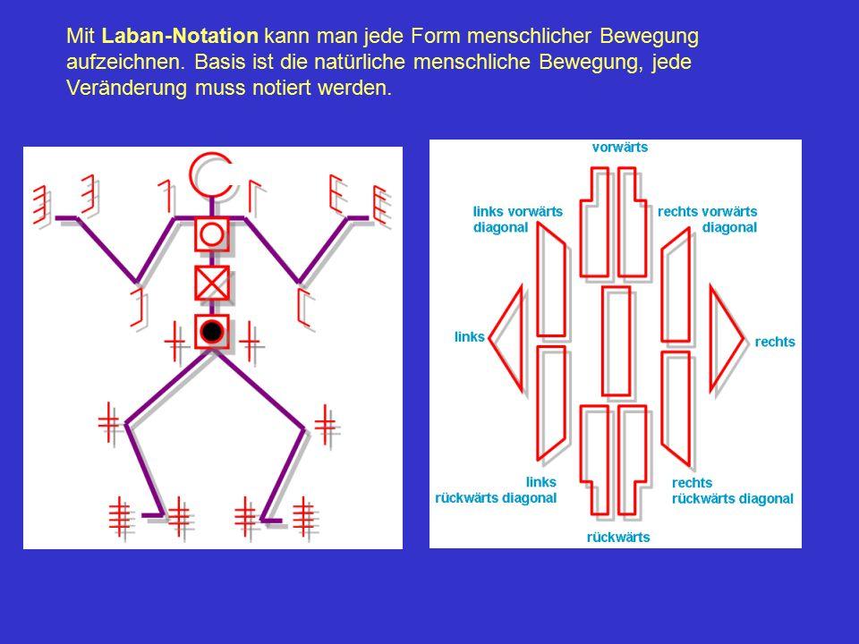 Mit Laban-Notation kann man jede Form menschlicher Bewegung aufzeichnen. Basis ist die natürliche menschliche Bewegung, jede Veränderung muss notiert