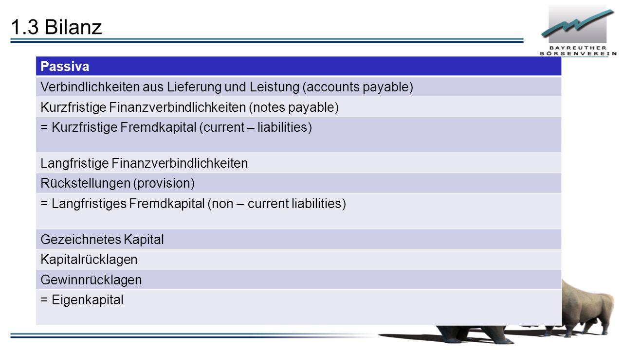 1.3 Bilanz Passiva Verbindlichkeiten aus Lieferung und Leistung (accounts payable) Kurzfristige Finanzverbindlichkeiten (notes payable) = Kurzfristige Fremdkapital (current – liabilities) Langfristige Finanzverbindlichkeiten Rückstellungen (provision) = Langfristiges Fremdkapital (non – current liabilities) Gezeichnetes Kapital Kapitalrücklagen Gewinnrücklagen = Eigenkapital