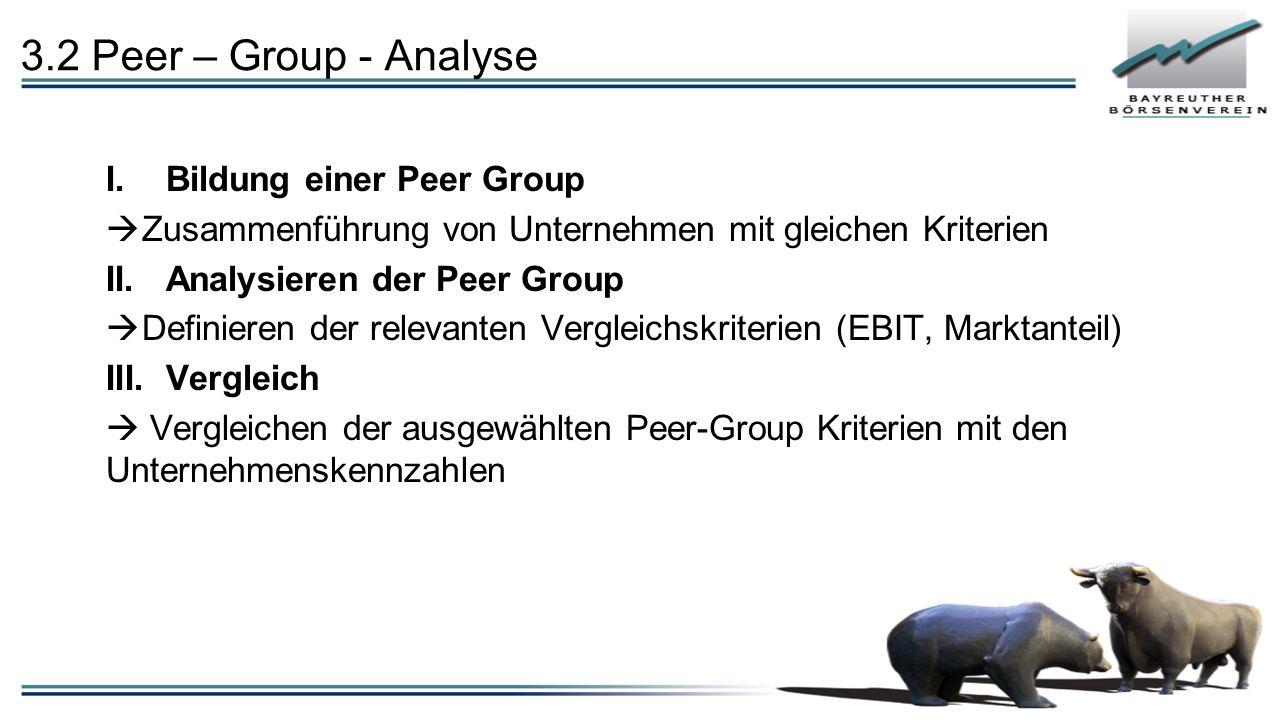 3.2 Peer – Group - Analyse I.Bildung einer Peer Group  Zusammenführung von Unternehmen mit gleichen Kriterien II.Analysieren der Peer Group  Definieren der relevanten Vergleichskriterien (EBIT, Marktanteil) III.Vergleich  Vergleichen der ausgewählten Peer-Group Kriterien mit den Unternehmenskennzahlen