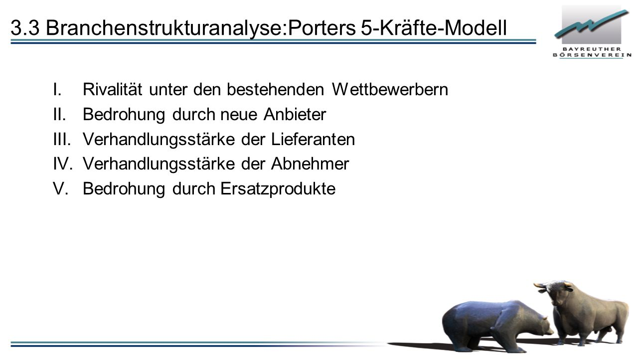 3.3 Branchenstrukturanalyse:Porters 5-Kräfte-Modell I.Rivalität unter den bestehenden Wettbewerbern II.Bedrohung durch neue Anbieter III.Verhandlungsstärke der Lieferanten IV.Verhandlungsstärke der Abnehmer V.Bedrohung durch Ersatzprodukte