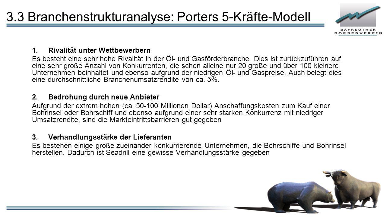 3.3 Branchenstrukturanalyse: Porters 5-Kräfte-Modell 1.Rivalität unter Wettbewerbern Es besteht eine sehr hohe Rivalität in der Öl- und Gasförderbranche.
