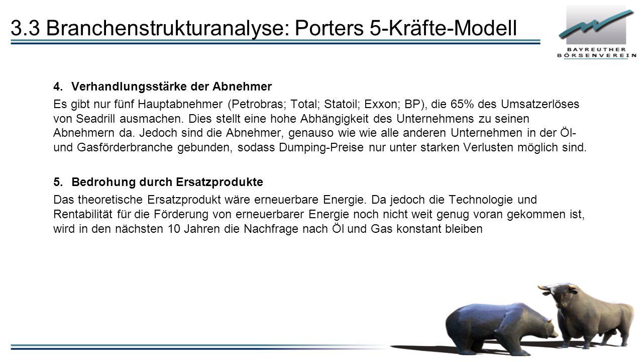 3.3 Branchenstrukturanalyse: Porters 5-Kräfte-Modell 4.Verhandlungsstärke der Abnehmer Es gibt nur fünf Hauptabnehmer (Petrobras; Total; Statoil; Exxon; BP), die 65% des Umsatzerlöses von Seadrill ausmachen.