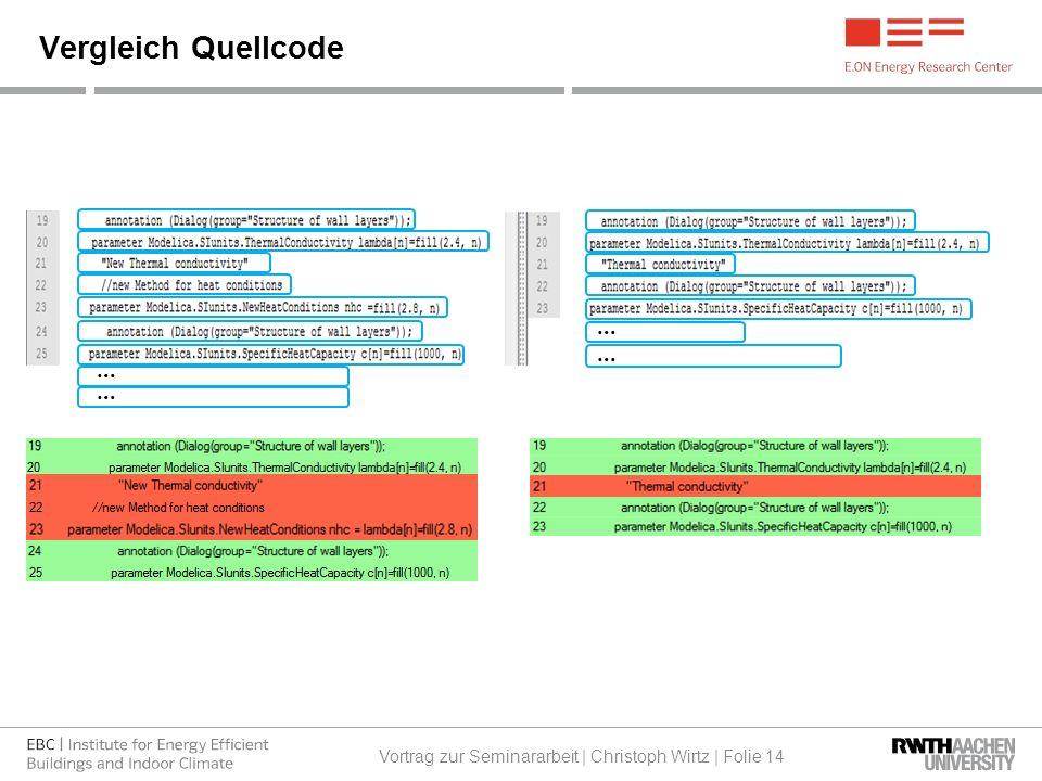 Vergleich Quellcode Vortrag zur Seminararbeit | Christoph Wirtz | Folie 14 … … … …