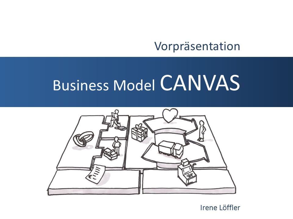 Business Model CANVAS Vorpräsentation Irene Löffler