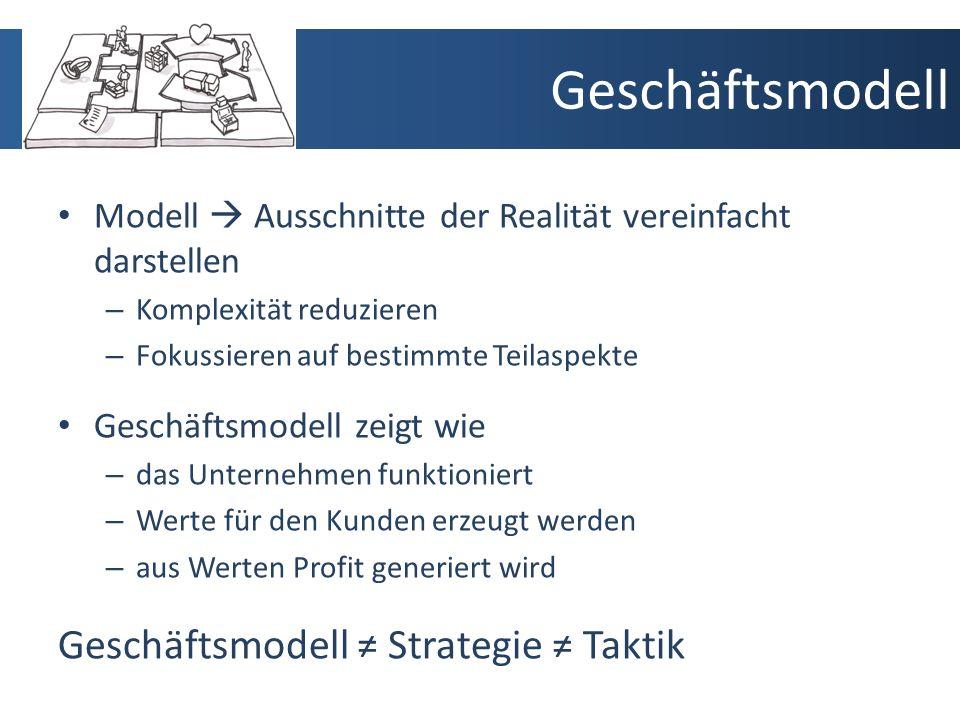 Geschäftsmodell Modell  Ausschnitte der Realität vereinfacht darstellen – Komplexität reduzieren – Fokussieren auf bestimmte Teilaspekte Geschäftsmodell zeigt wie – das Unternehmen funktioniert – Werte für den Kunden erzeugt werden – aus Werten Profit generiert wird Geschäftsmodell ≠ Strategie ≠ Taktik
