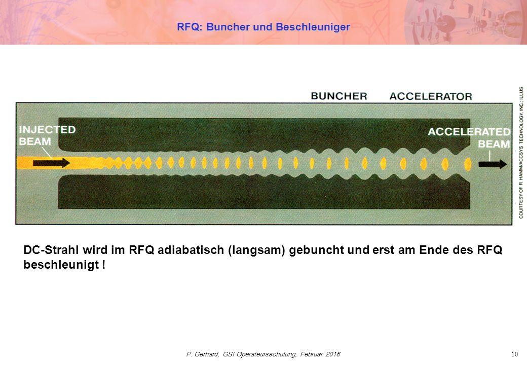 P. Gerhard, GSI Operateursschulung, Februar 201610 RFQ: Buncher und Beschleuniger DC-Strahl wird im RFQ adiabatisch (langsam) gebuncht und erst am End