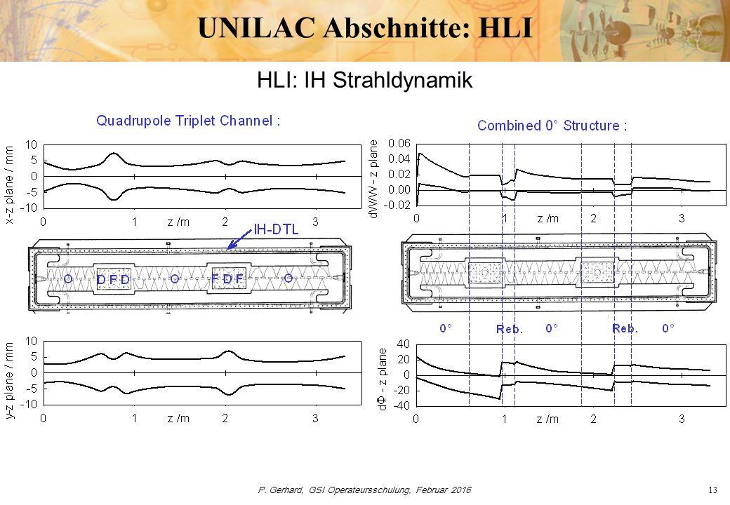P. Gerhard, GSI Operateursschulung, Februar 201613 UNILAC Abschnitte: HLI HLI: IH Strahldynamik