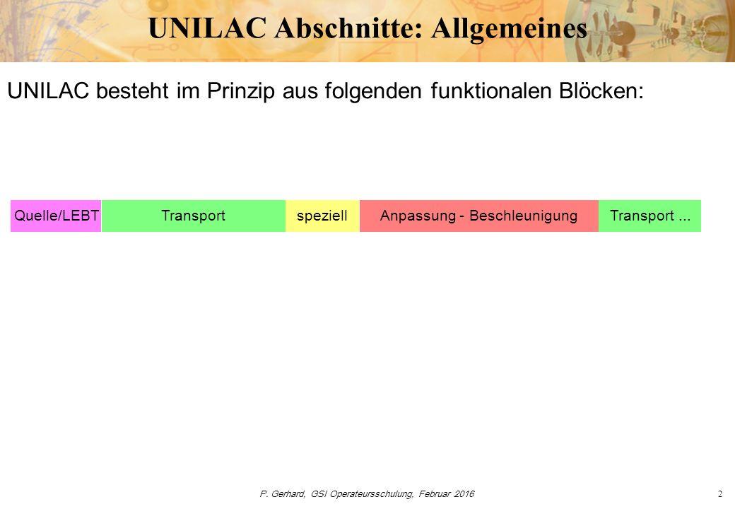 P. Gerhard, GSI Operateursschulung, Februar 20162 UNILAC Abschnitte: Allgemeines Quelle/LEBTTransportspeziell Anpassung - BeschleunigungTransport... U