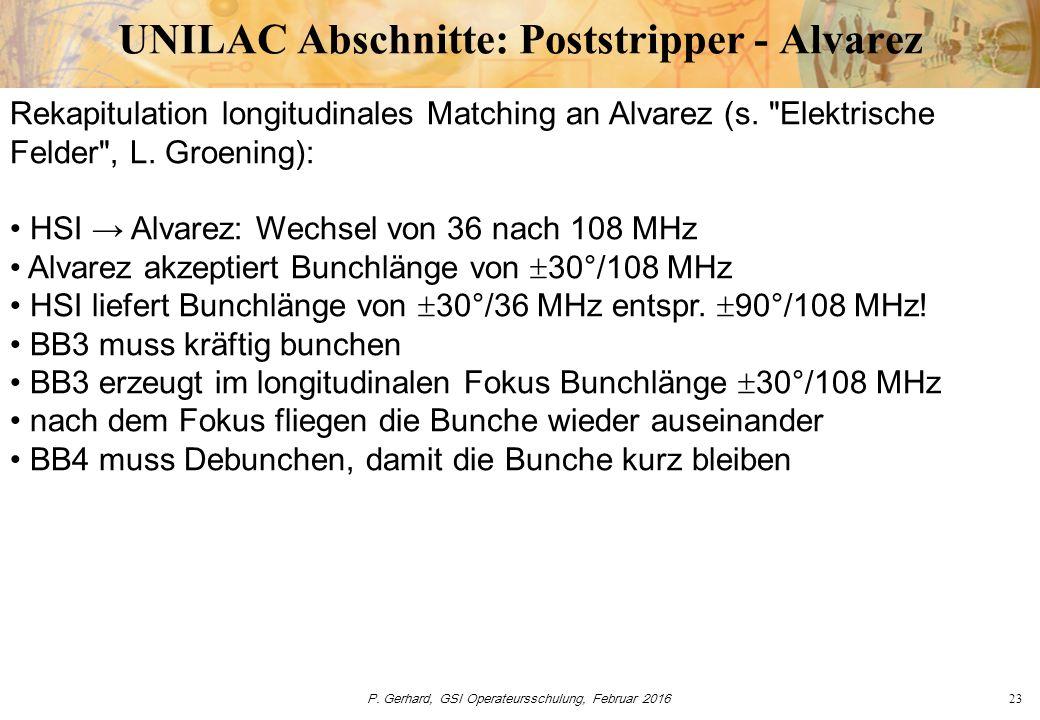 P. Gerhard, GSI Operateursschulung, Februar 201623 UNILAC Abschnitte: Poststripper - Alvarez Rekapitulation longitudinales Matching an Alvarez (s.