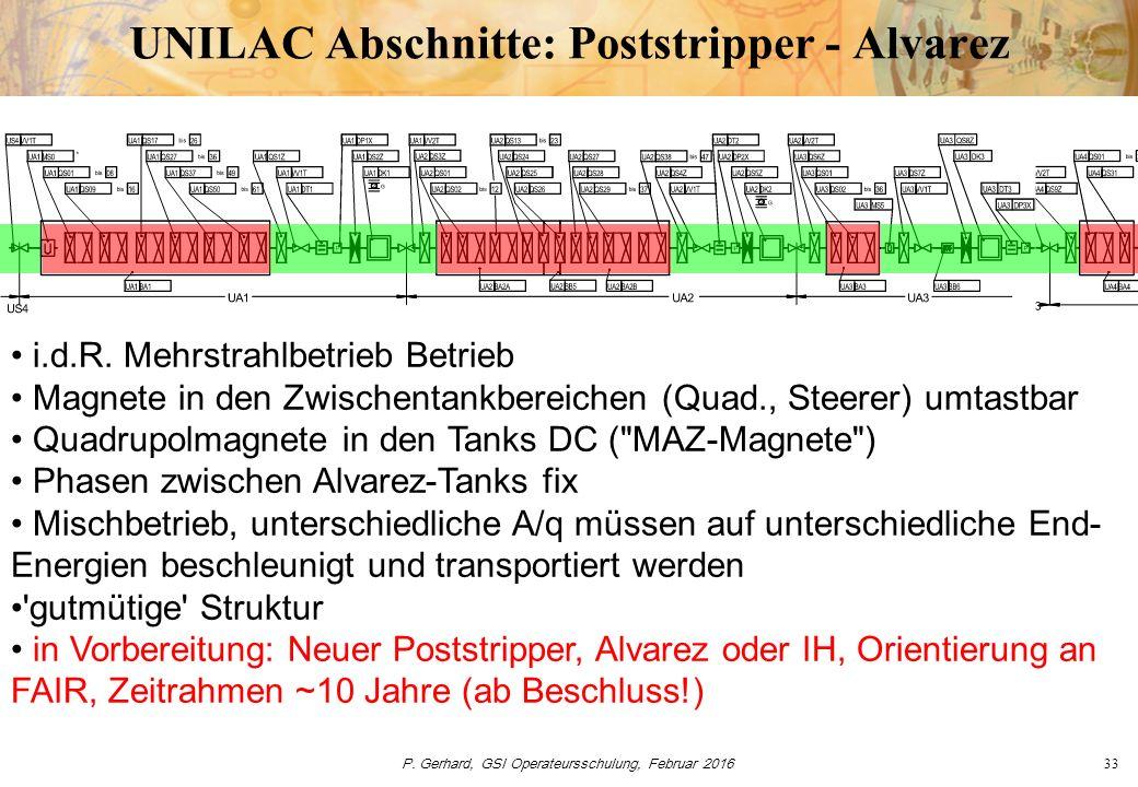 P. Gerhard, GSI Operateursschulung, Februar 201633 UNILAC Abschnitte: Poststripper - Alvarez i.d.R. Mehrstrahlbetrieb Betrieb Magnete in den Zwischent