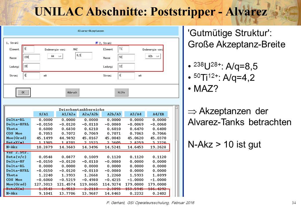 P. Gerhard, GSI Operateursschulung, Februar 201634 UNILAC Abschnitte: Poststripper - Alvarez 'Gutmütige Struktur': Große Akzeptanz-Breite 238 U 28+ :