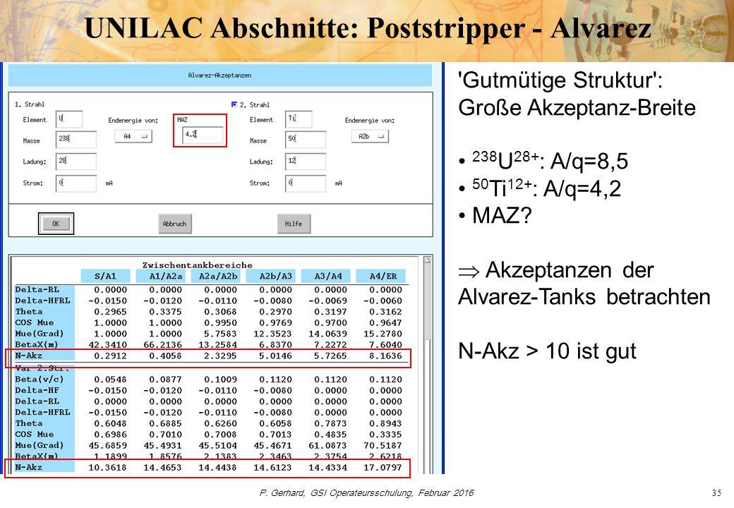 P. Gerhard, GSI Operateursschulung, Februar 201635 UNILAC Abschnitte: Poststripper - Alvarez 'Gutmütige Struktur': Große Akzeptanz-Breite 238 U 28+ :