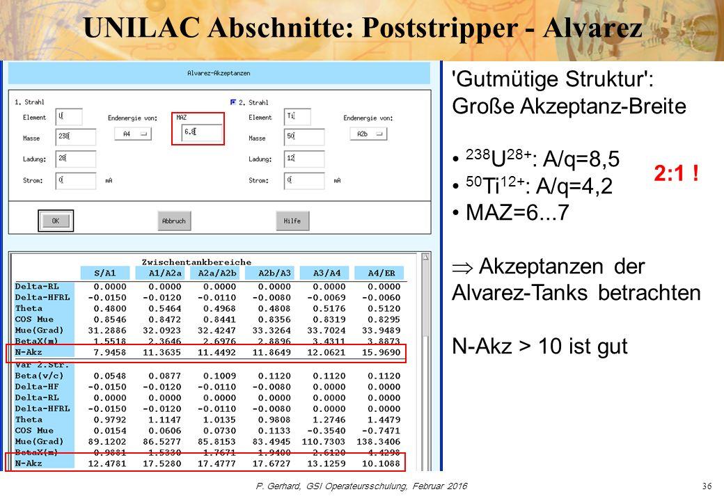 P. Gerhard, GSI Operateursschulung, Februar 201636 UNILAC Abschnitte: Poststripper - Alvarez 'Gutmütige Struktur': Große Akzeptanz-Breite 238 U 28+ :