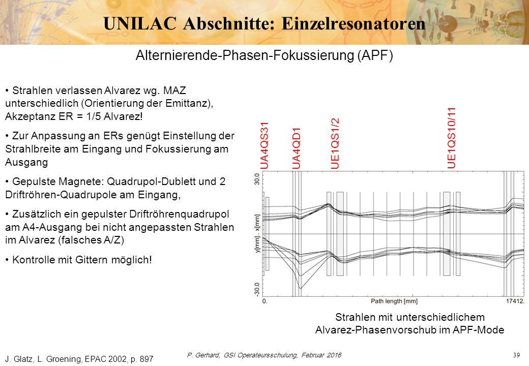 P. Gerhard, GSI Operateursschulung, Februar 201639 UNILAC Abschnitte: Einzelresonatoren Strahlen mit unterschiedlichem Alvarez-Phasenvorschub im APF-M