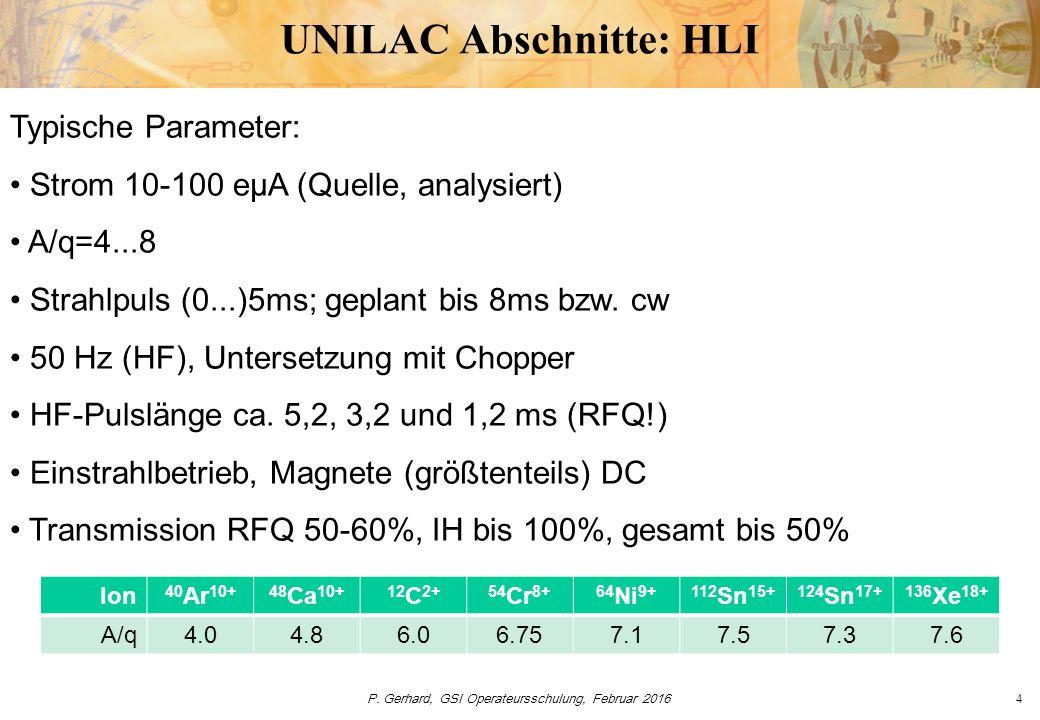 P. Gerhard, GSI Operateursschulung, Februar 20164 UNILAC Abschnitte: HLI Typische Parameter: Strom 10-100 eµA (Quelle, analysiert) A/q=4...8 Strahlpul