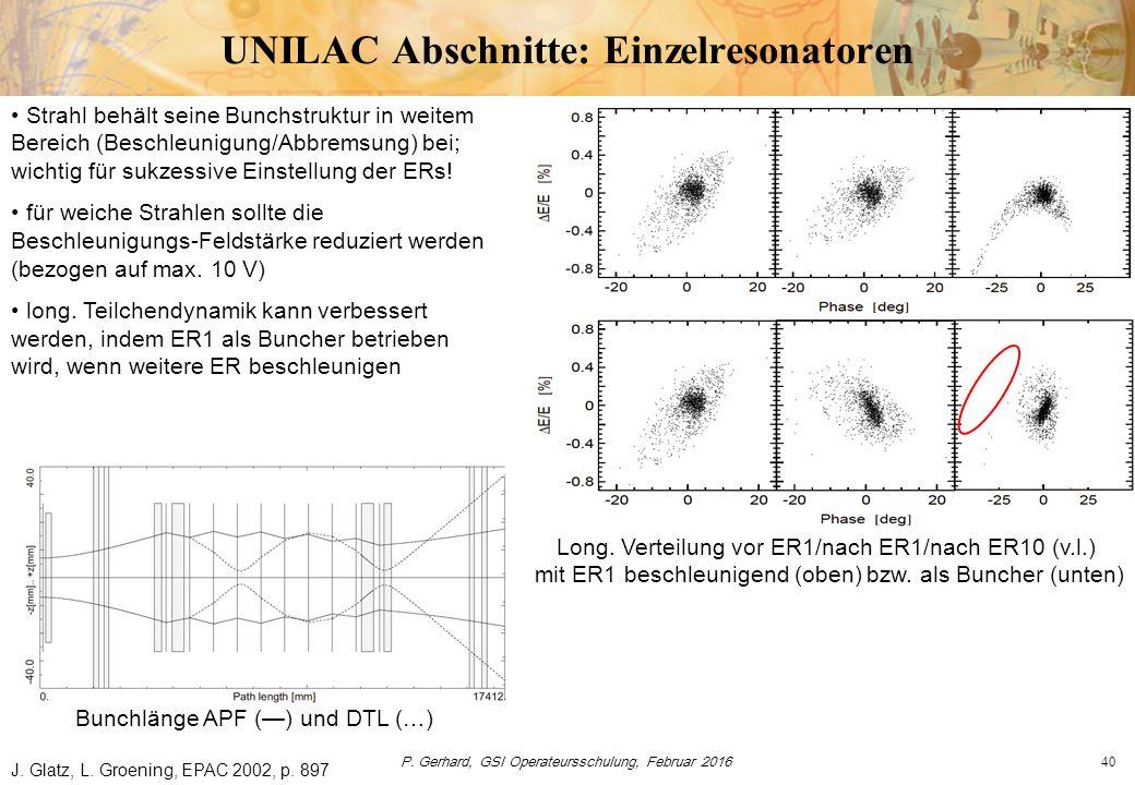 P. Gerhard, GSI Operateursschulung, Februar 201640 UNILAC Abschnitte: Einzelresonatoren Strahl behält seine Bunchstruktur in weitem Bereich (Beschleun